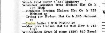Hudson hat Co Employees 1918