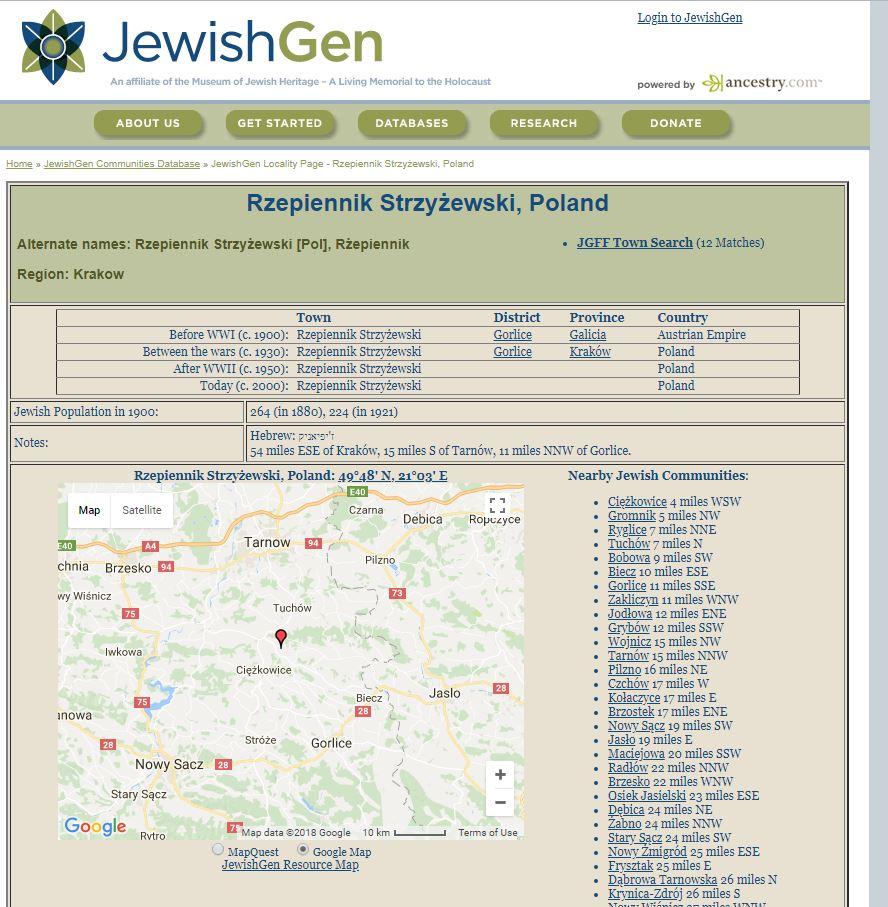 Map of Rzenpiennik