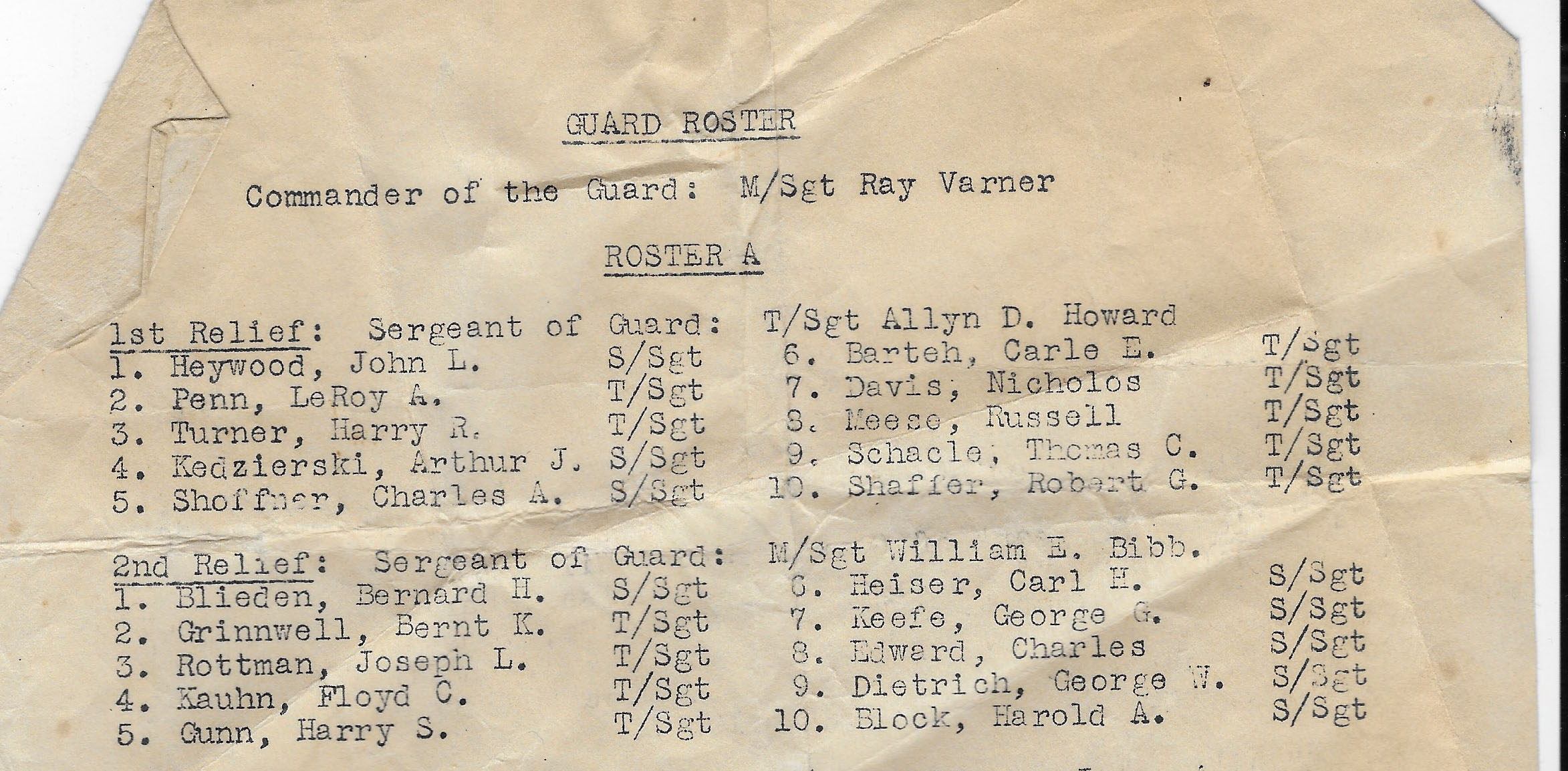 WWI PAcific Front Guard Duty List